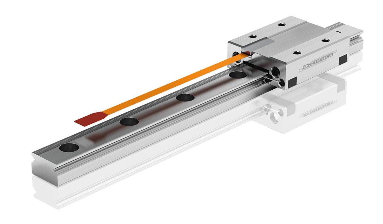 Miniature guideway with integrated distance measuring system – all-in-one